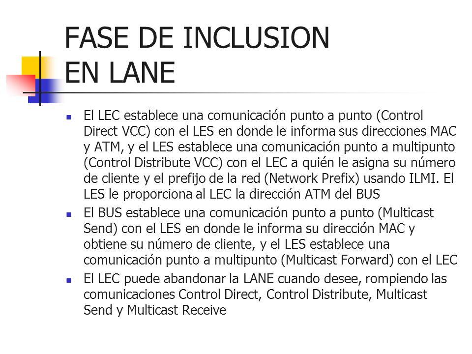 FASE DE INCLUSION EN LANE