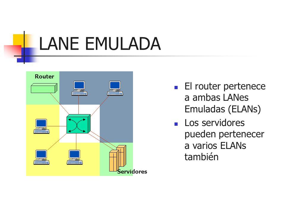 LANE EMULADA El router pertenece a ambas LANes Emuladas (ELANs)