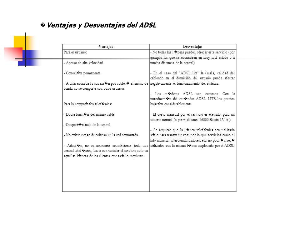 �Ventajas y Desventajas del ADSL