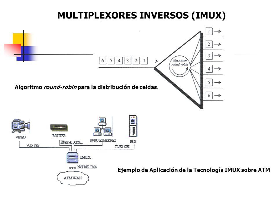 MULTIPLEXORES INVERSOS (IMUX)