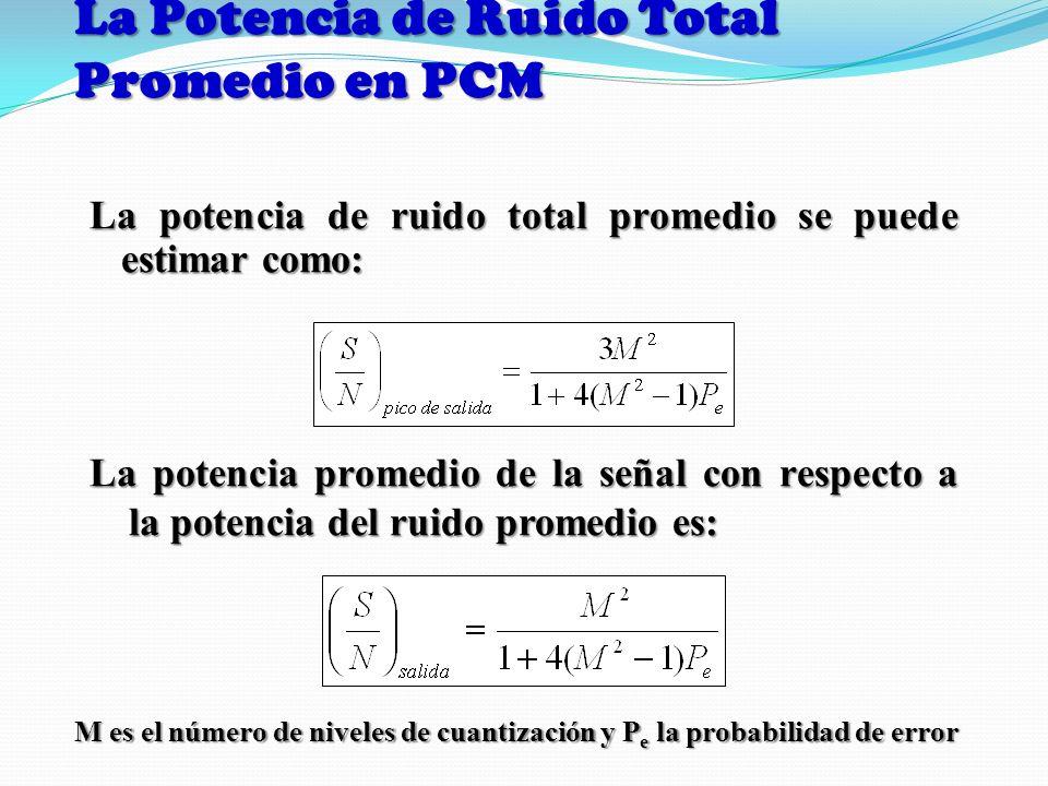 La Potencia de Ruido Total Promedio en PCM