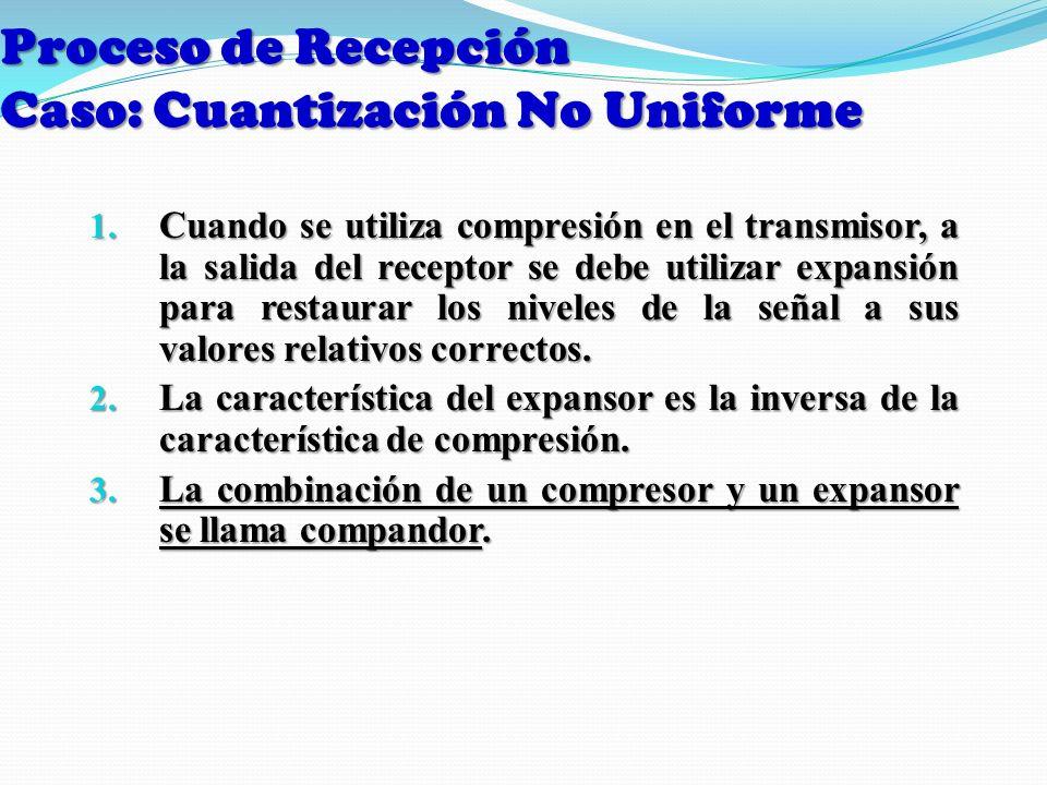 Proceso de Recepción Caso: Cuantización No Uniforme