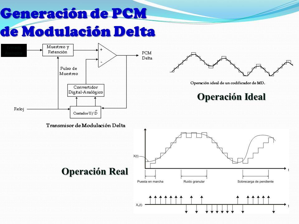 Generación de PCM de Modulación Delta
