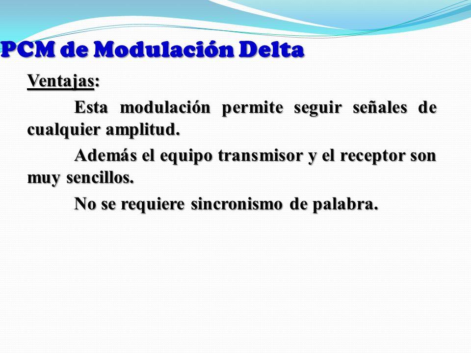 PCM de Modulación Delta