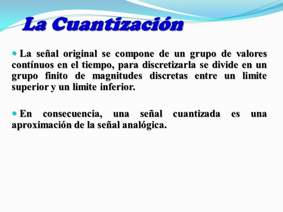 La Cuantización
