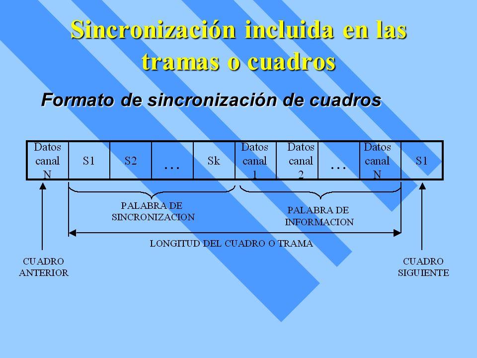 Sincronización incluida en las tramas o cuadros