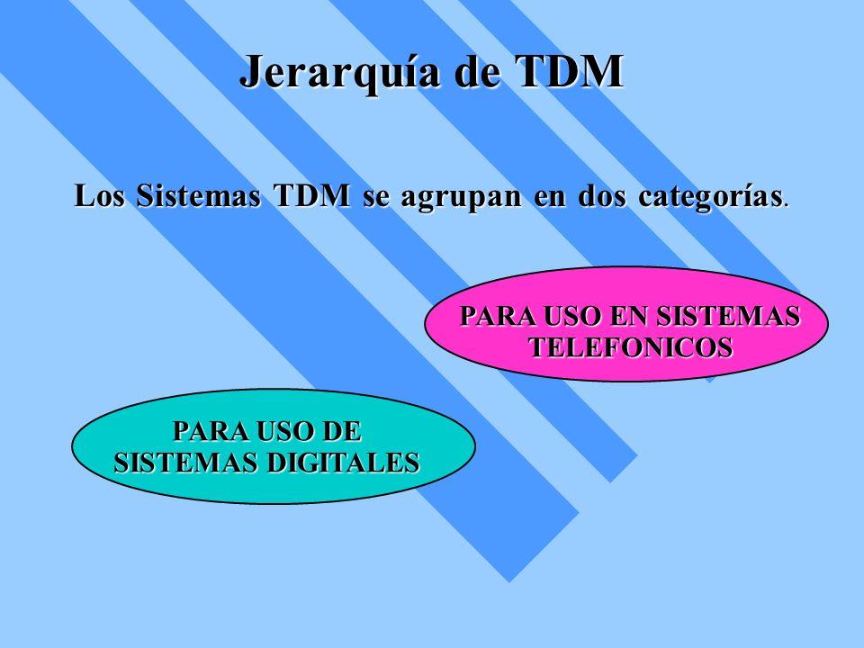 PARA USO EN SISTEMAS TELEFONICOS PARA USO DE SISTEMAS DIGITALES
