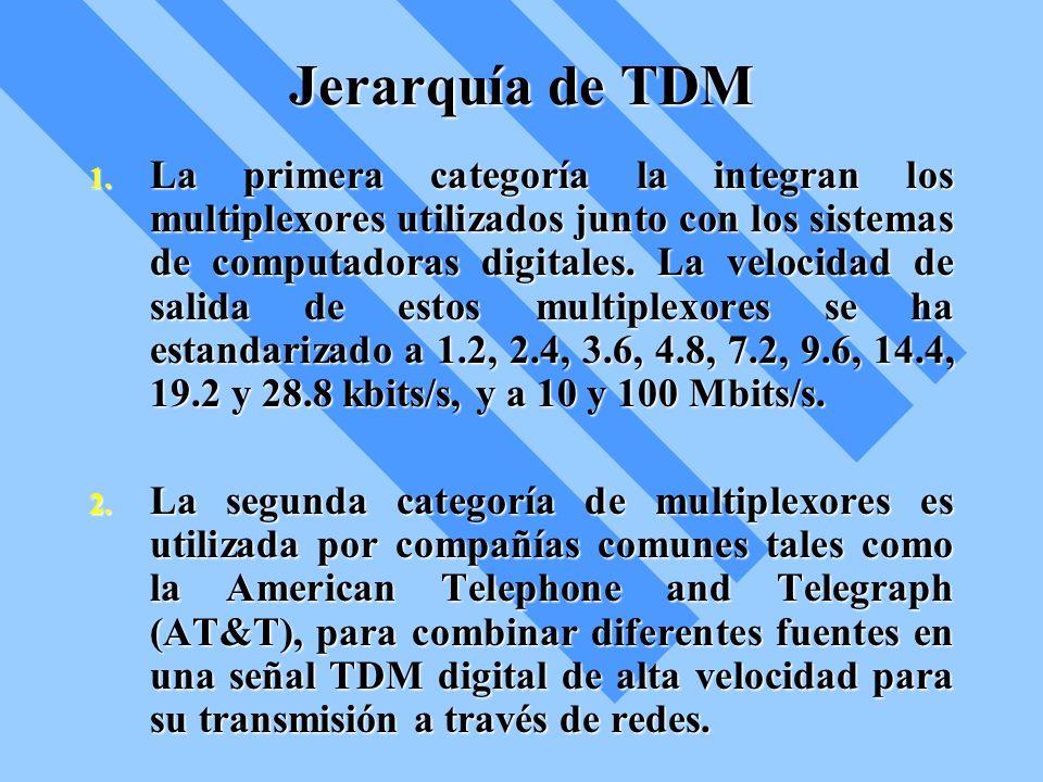 Jerarquía de TDM