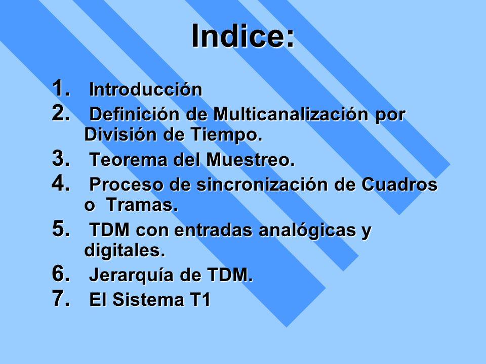 Indice:Introducción. Definición de Multicanalización por División de Tiempo. Teorema del Muestreo. Proceso de sincronización de Cuadros o Tramas.
