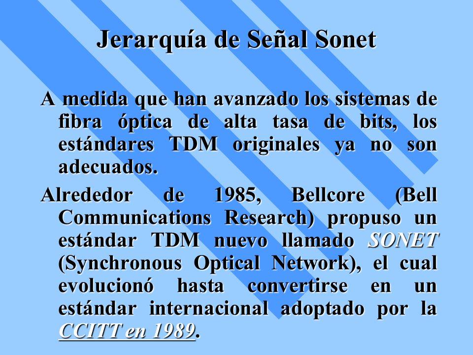 Jerarquía de Señal Sonet