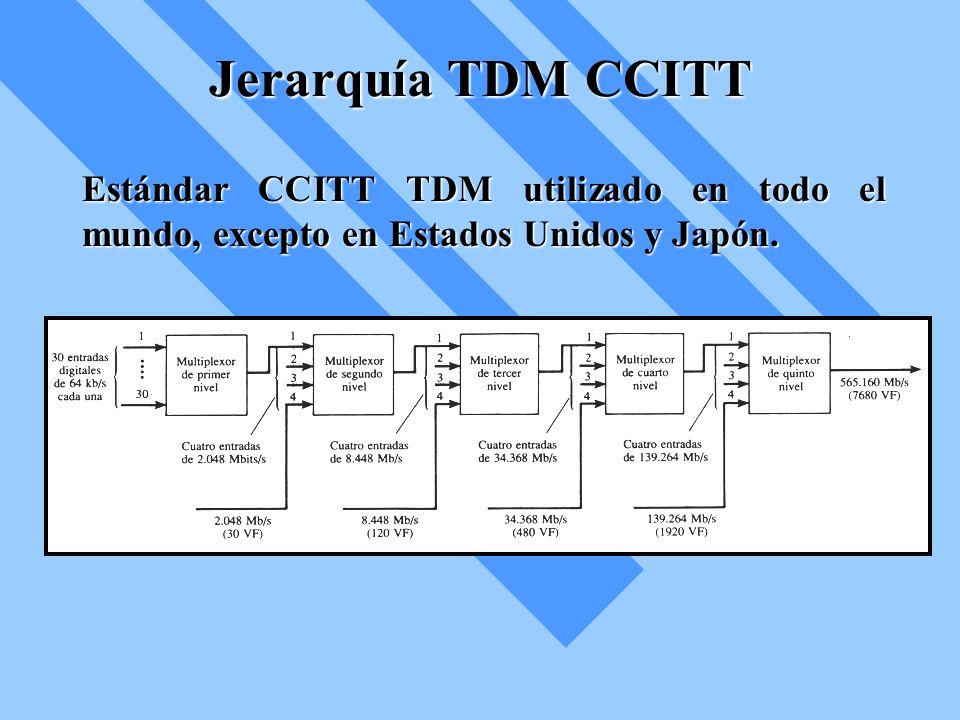 Jerarquía TDM CCITTEstándar CCITT TDM utilizado en todo el mundo, excepto en Estados Unidos y Japón.