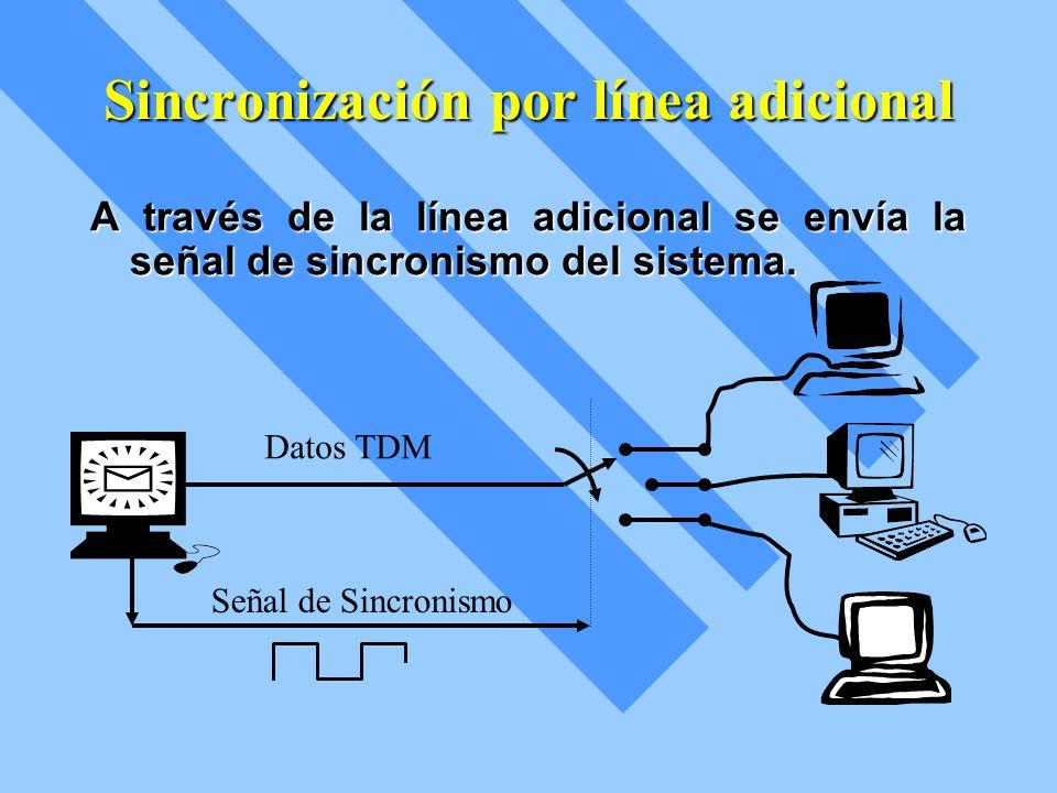 Sincronización por línea adicional