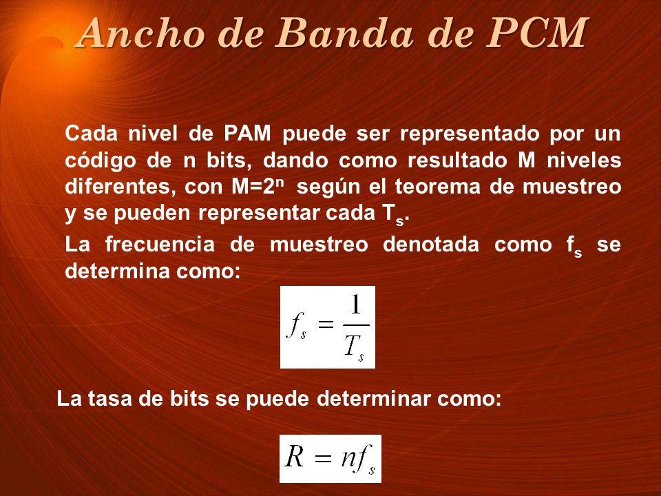 Ancho de Banda de PCM