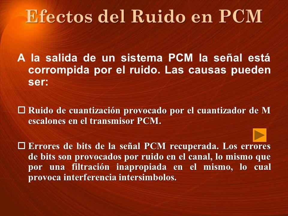 Efectos del Ruido en PCM