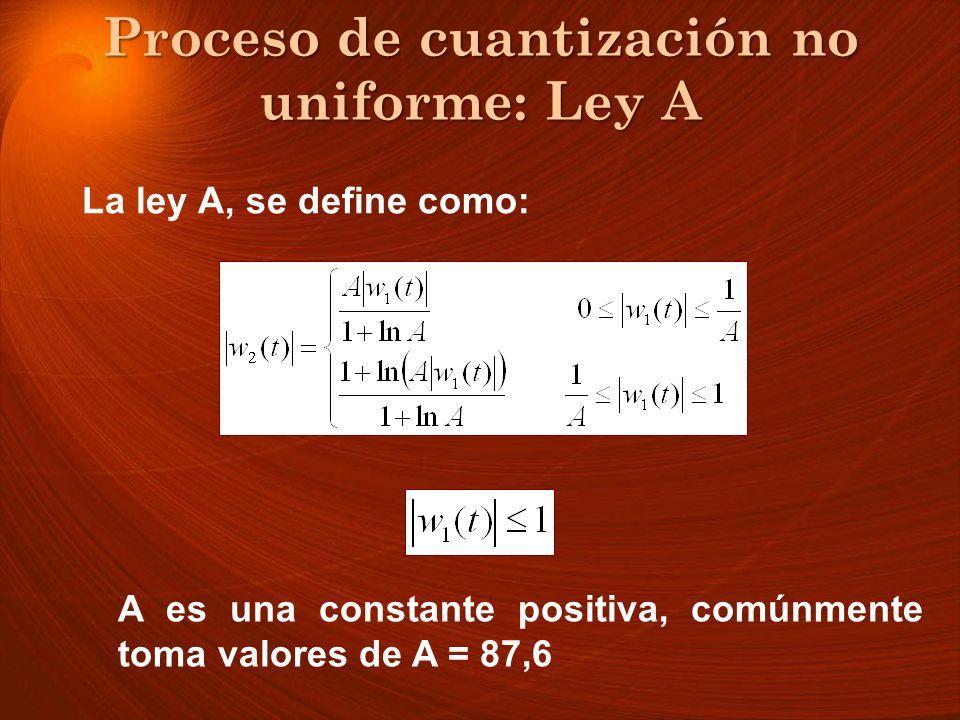 Proceso de cuantización no uniforme: Ley A