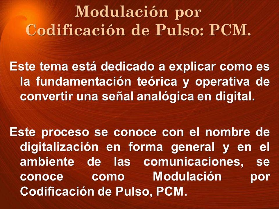 Modulación por Codificación de Pulso: PCM.