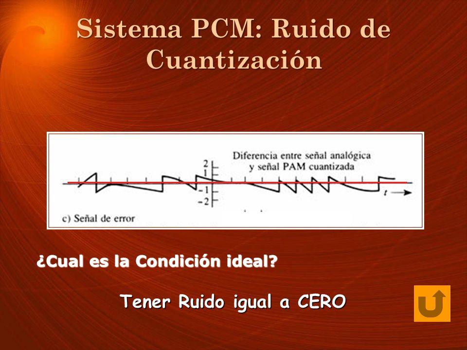 Sistema PCM: Ruido de Cuantización