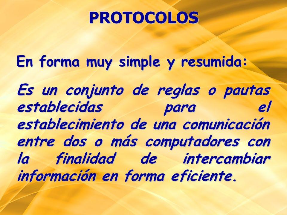 PROTOCOLOS En forma muy simple y resumida: