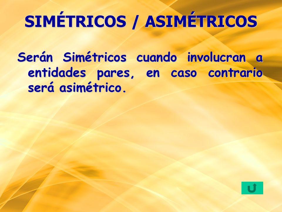 SIMÉTRICOS / ASIMÉTRICOS