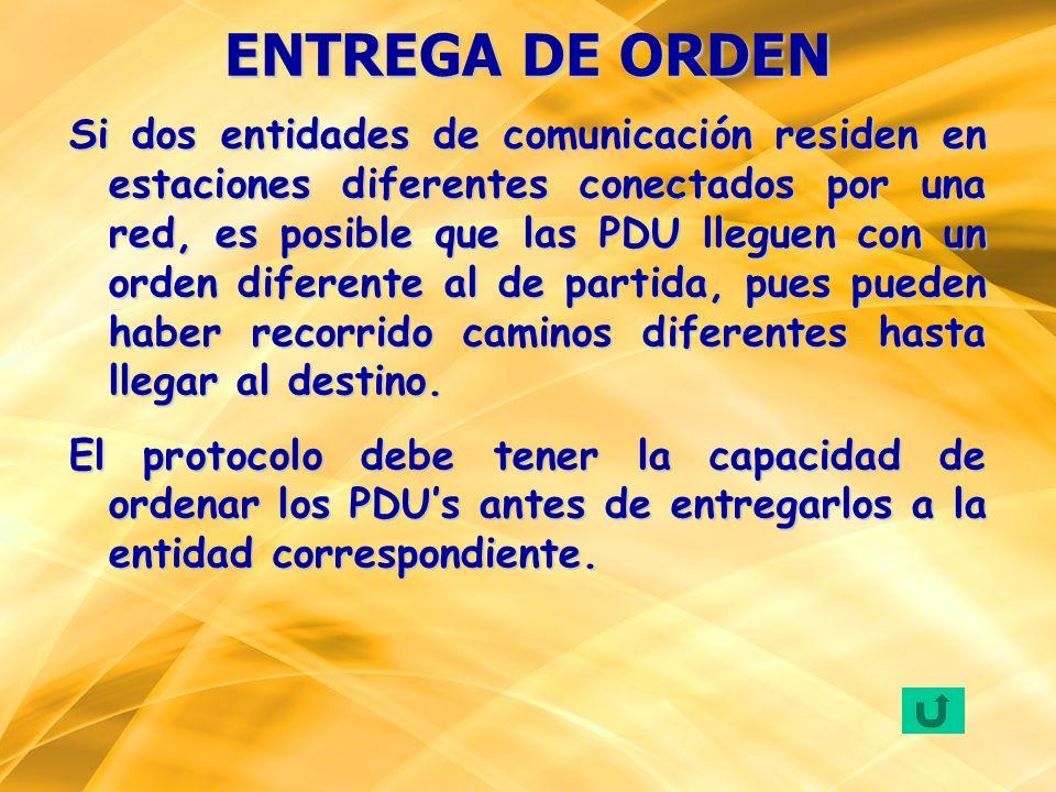 ENTREGA DE ORDEN