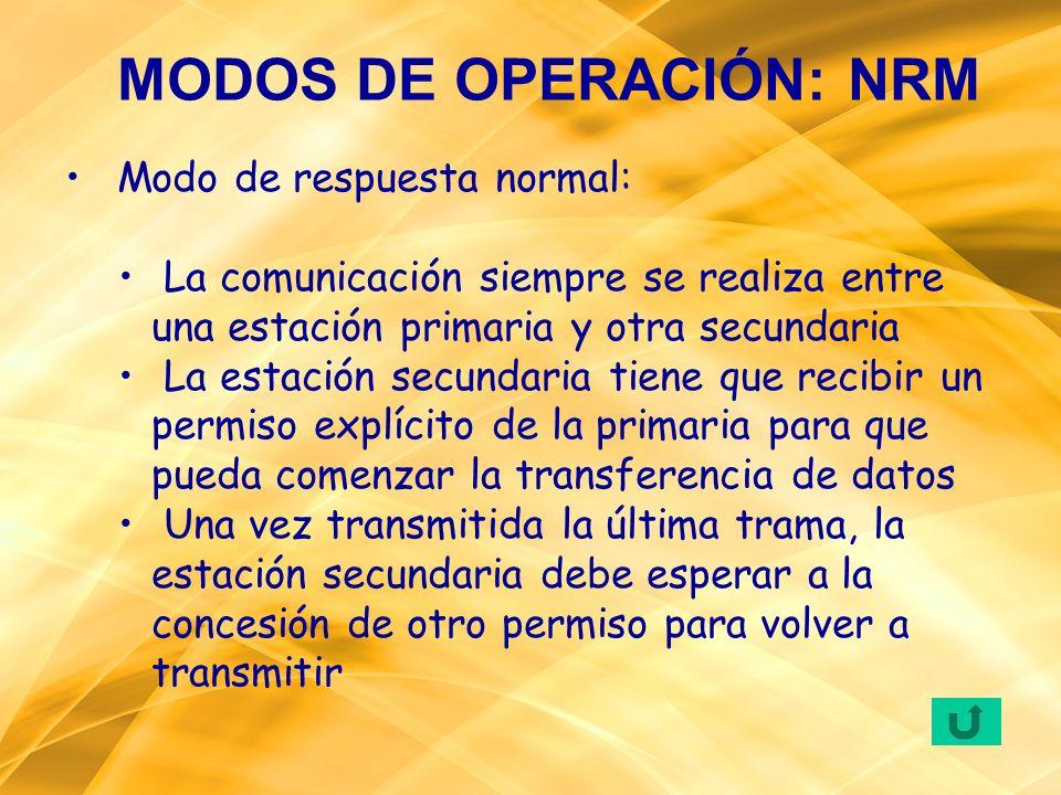 MODOS DE OPERACIÓN: NRM