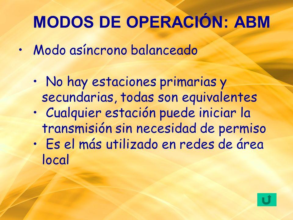 MODOS DE OPERACIÓN: ABM