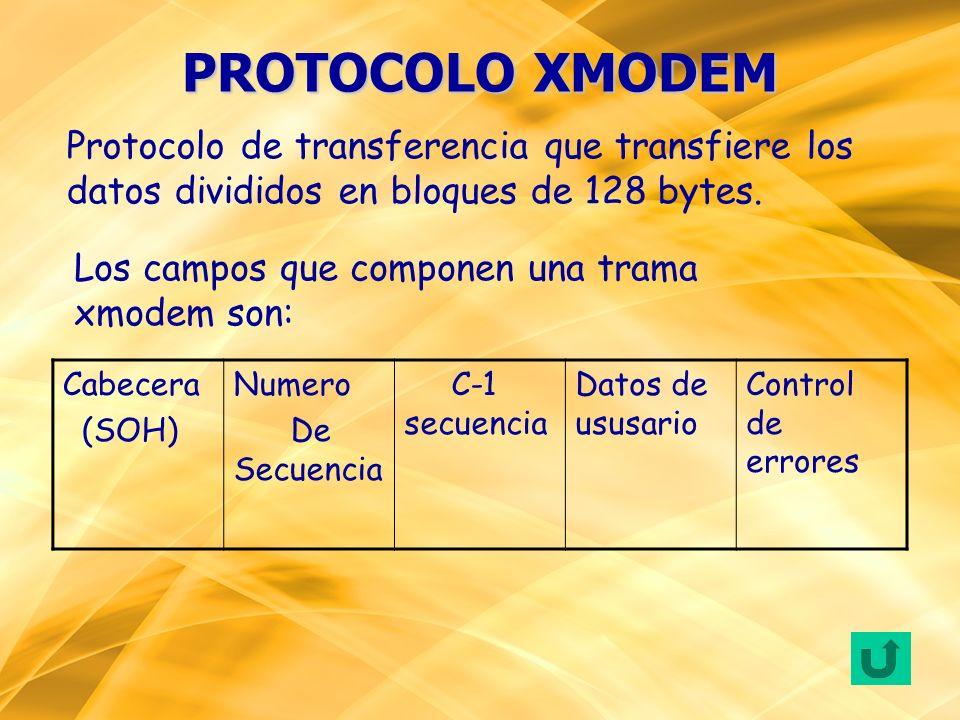 PROTOCOLO XMODEM Protocolo de transferencia que transfiere los datos divididos en bloques de 128 bytes.