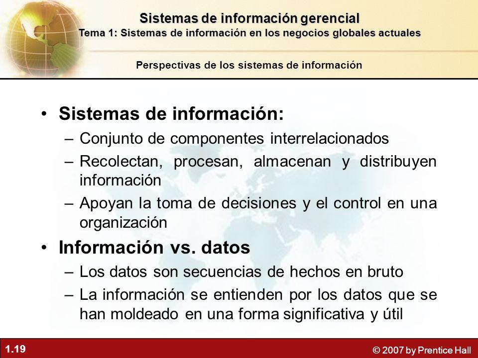 Sistemas de información: