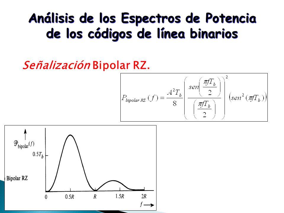 Análisis de los Espectros de Potencia de los códigos de línea binarios