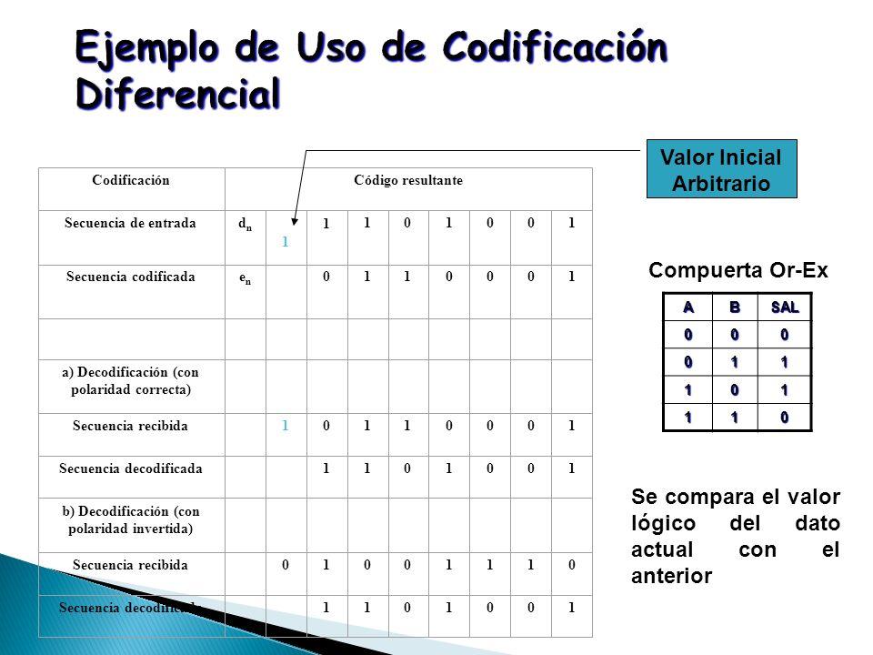 Ejemplo de Uso de Codificación Diferencial