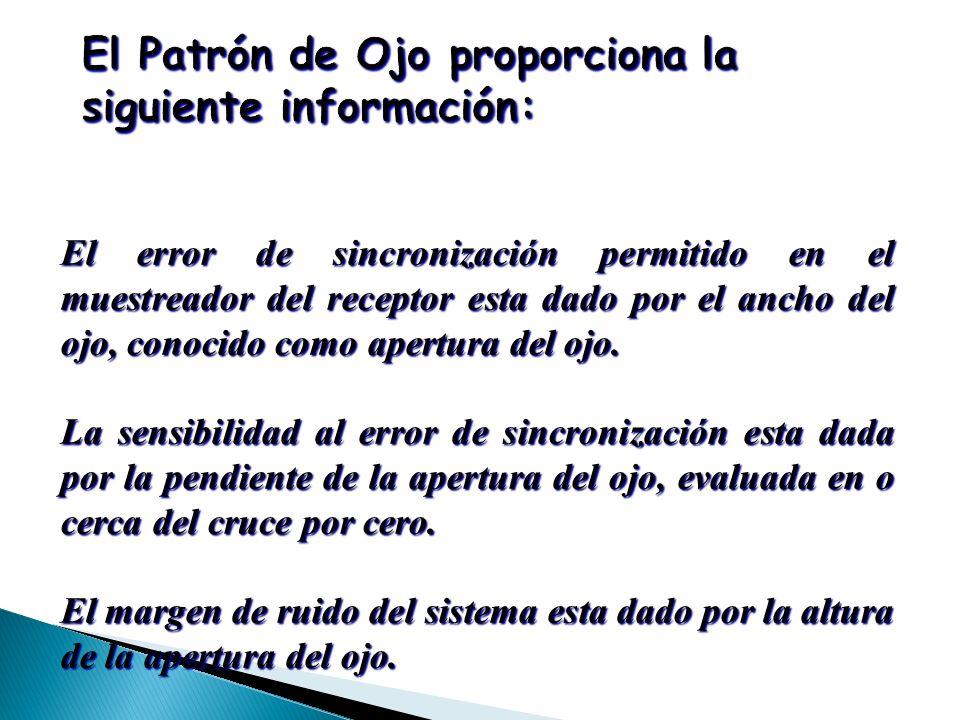 El Patrón de Ojo proporciona la siguiente información: