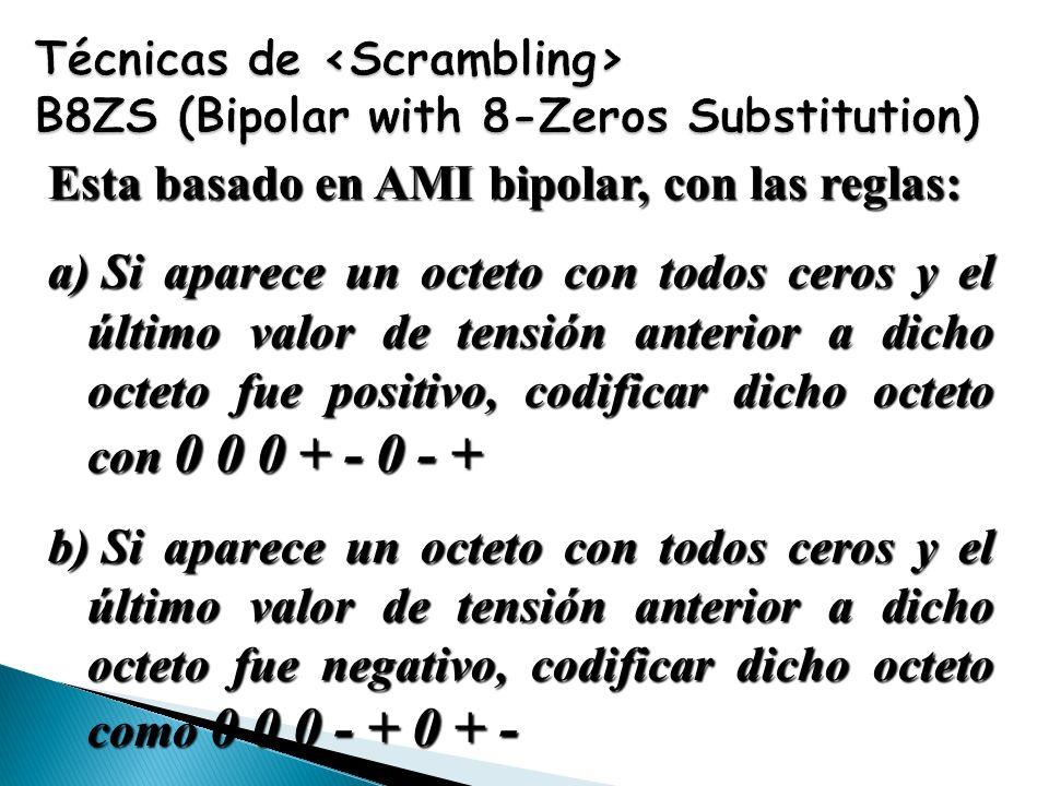 Esta basado en AMI bipolar, con las reglas: