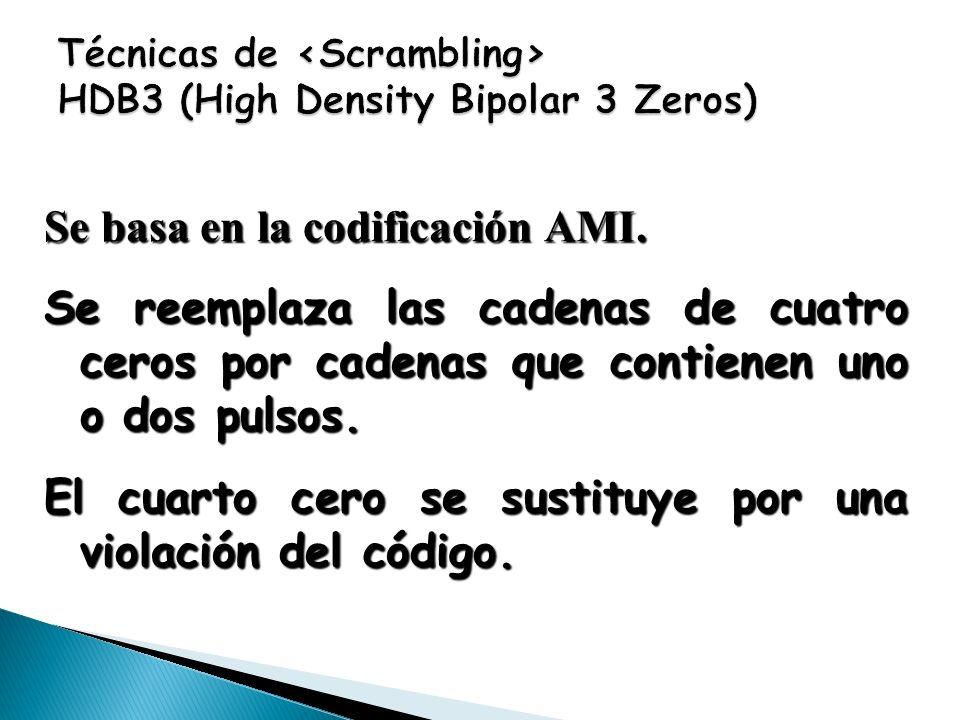Técnicas de <Scrambling> HDB3 (High Density Bipolar 3 Zeros)