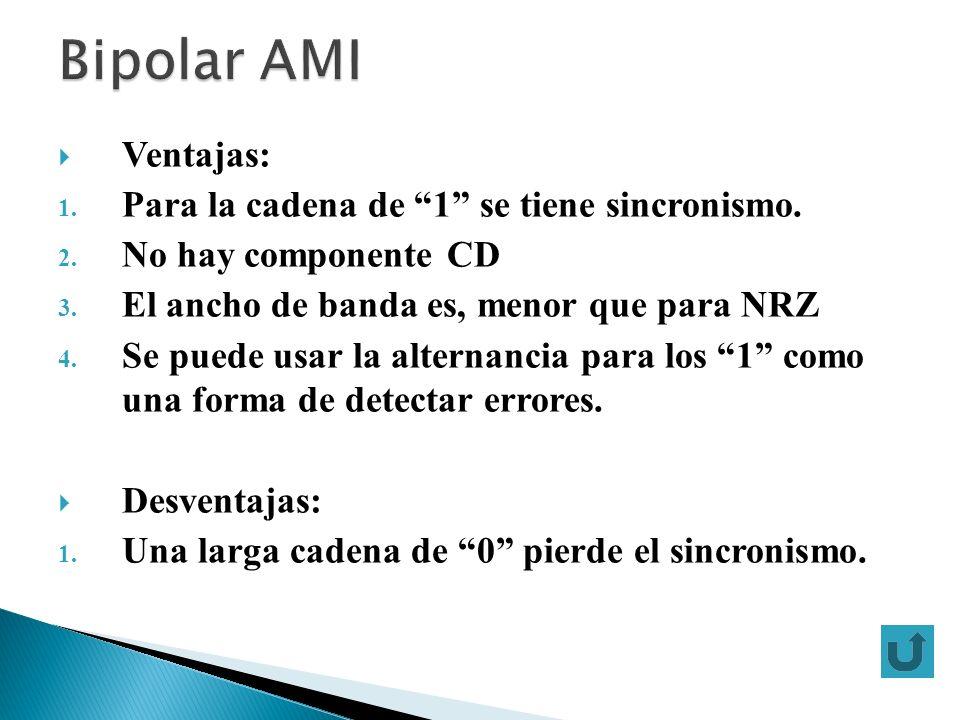 Bipolar AMI Ventajas: Para la cadena de 1 se tiene sincronismo.