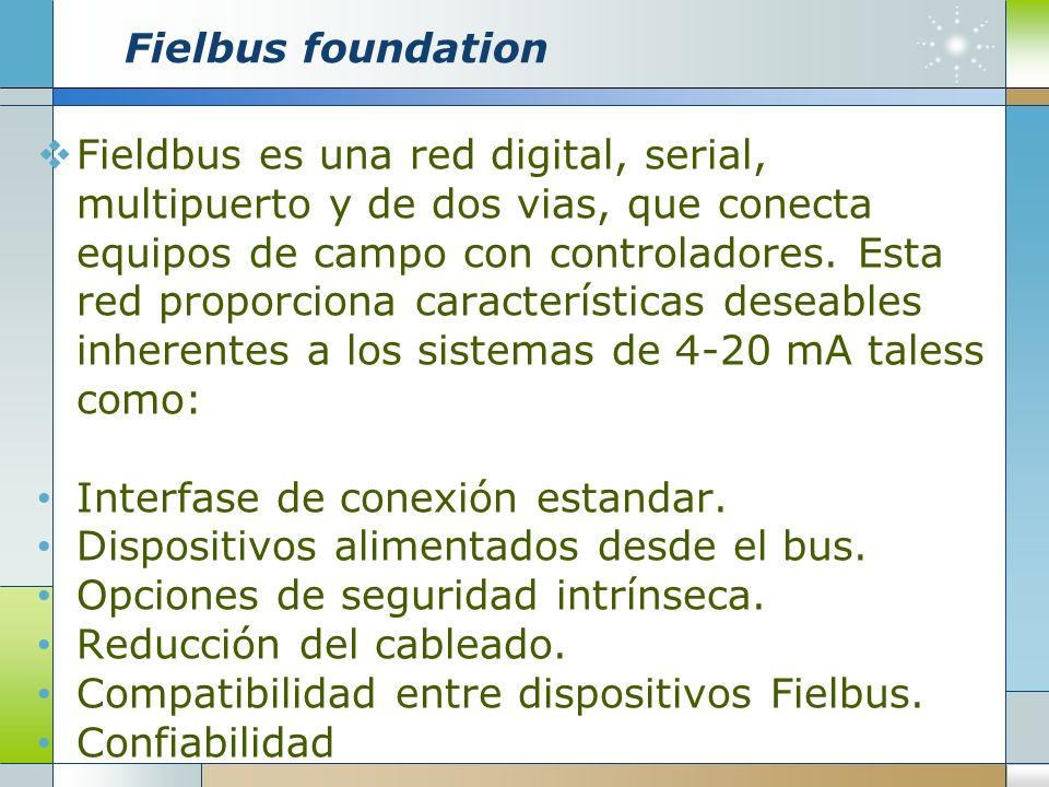 Fielbus foundation