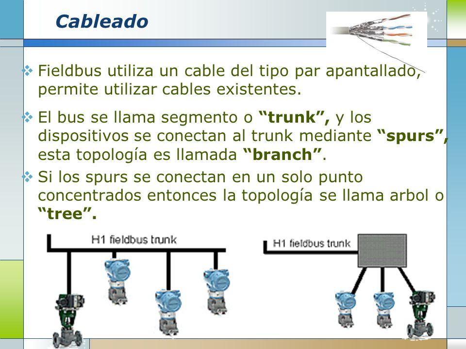 Cableado Fieldbus utiliza un cable del tipo par apantallado, permite utilizar cables existentes.