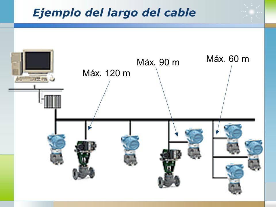 Ejemplo del largo del cable