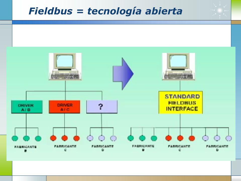 Fieldbus = tecnología abierta