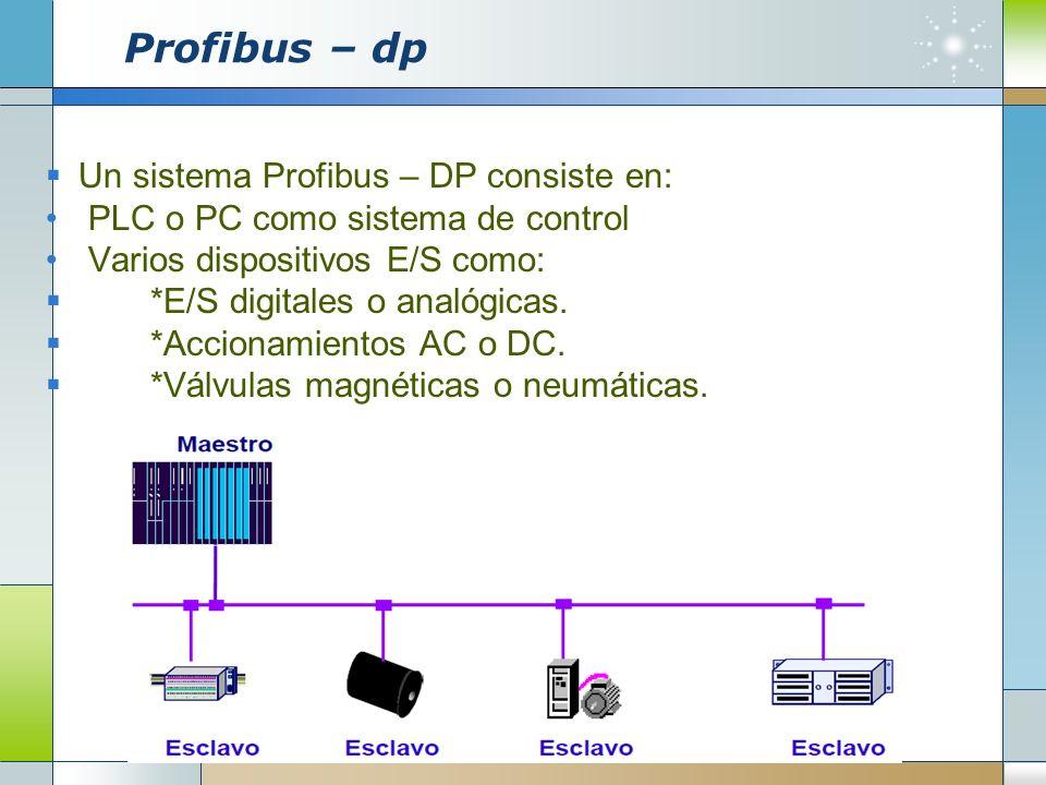 Profibus – dp Un sistema Profibus – DP consiste en: