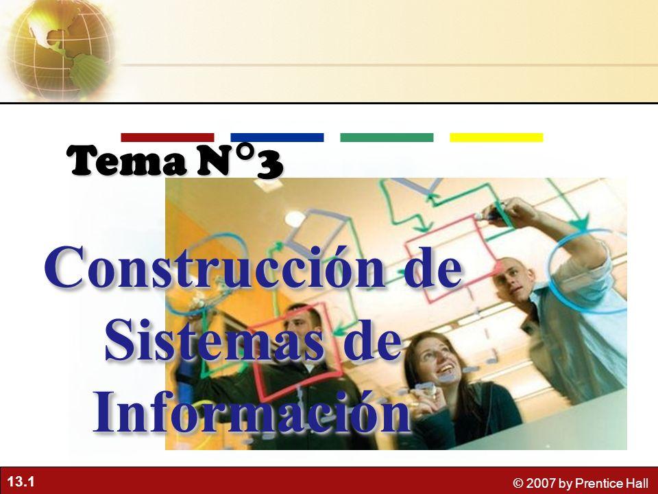 Construcción de Sistemas de Información