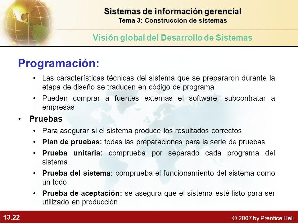 Programación: Sistemas de información gerencial
