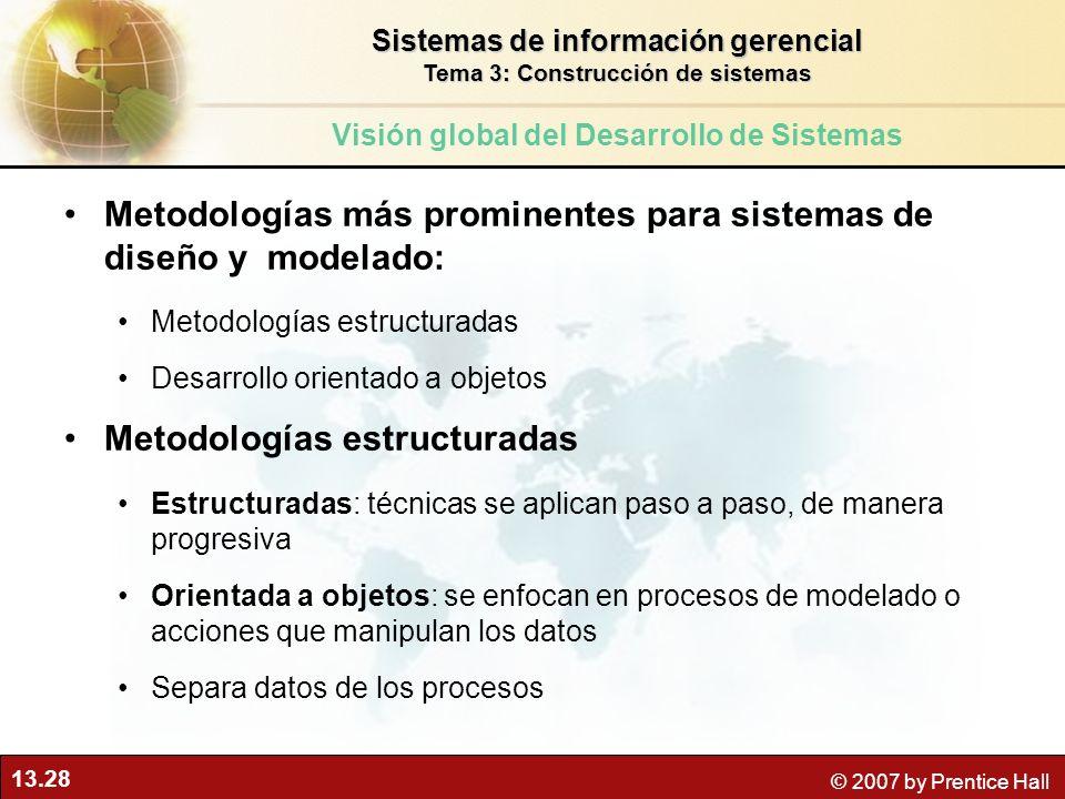 Metodologías más prominentes para sistemas de diseño y modelado: