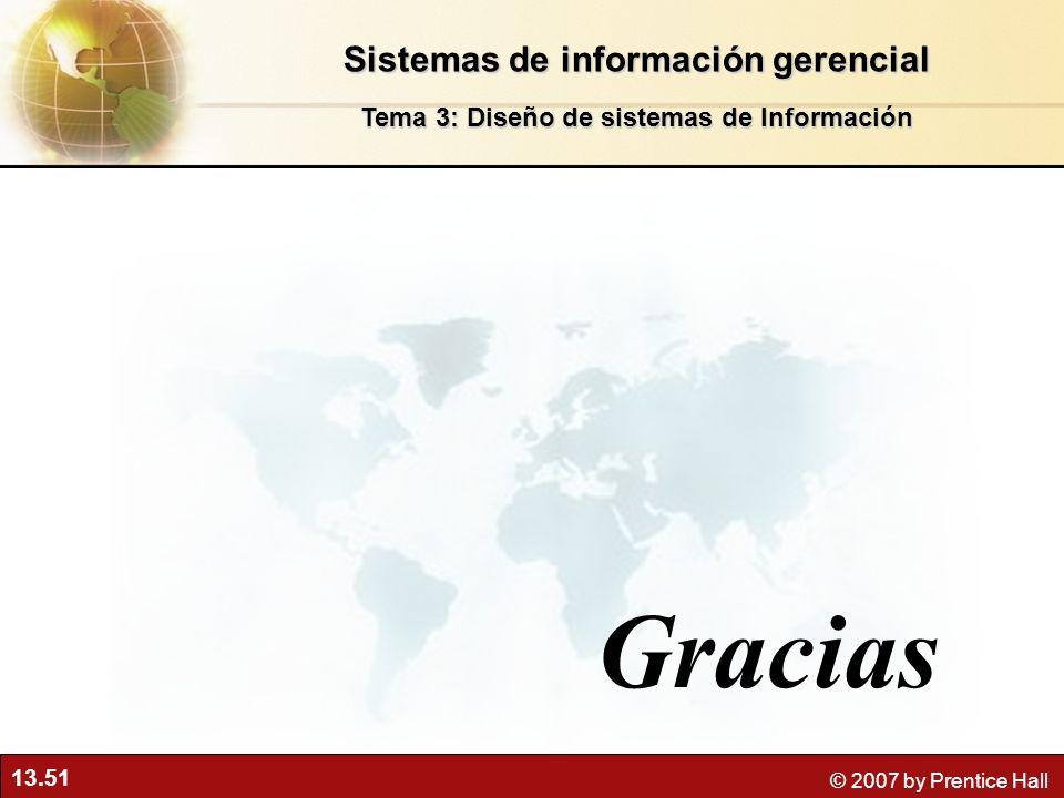 Gracias Sistemas de información gerencial