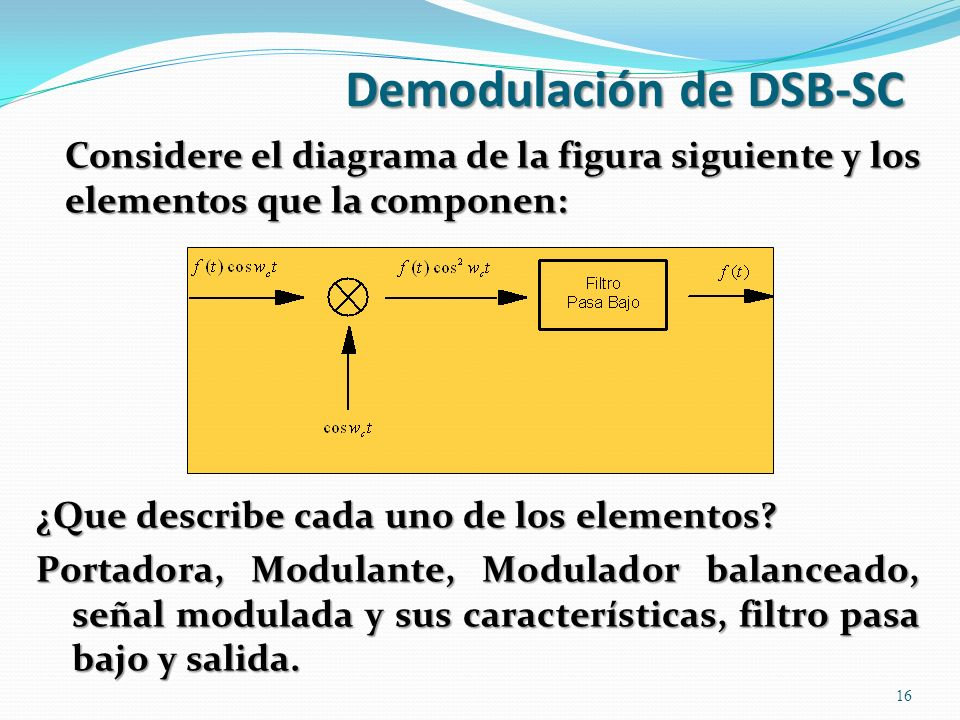 Demodulación de DSB-SC