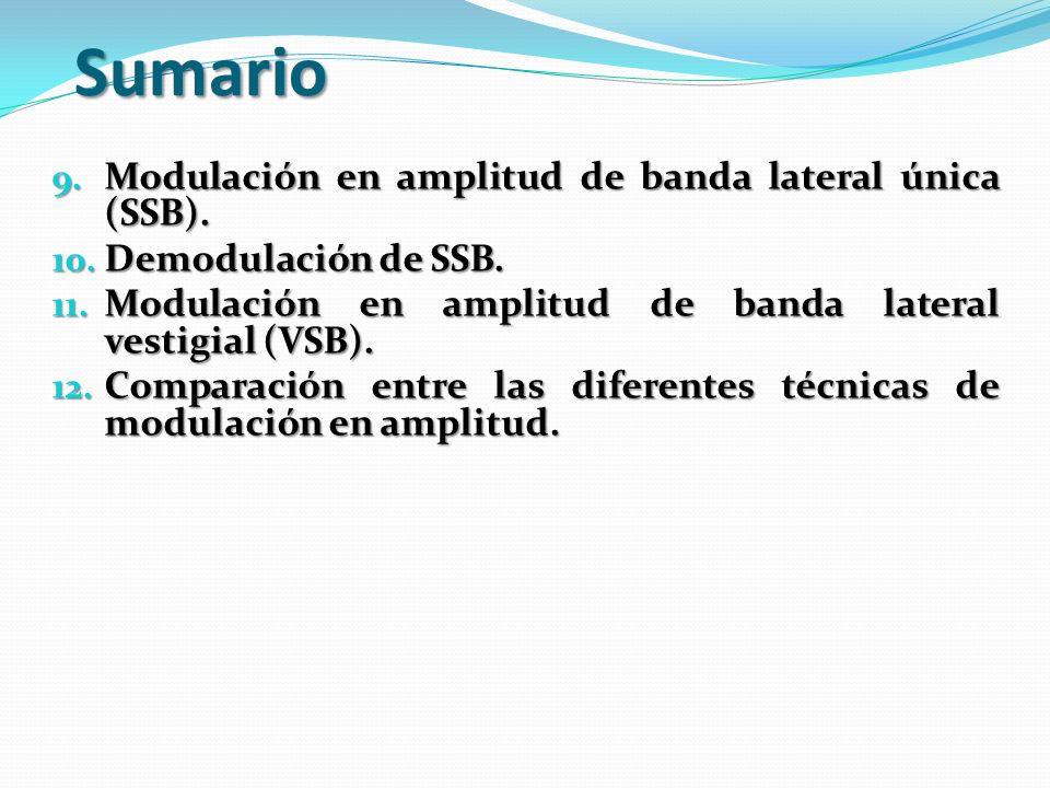 Sumario Modulación en amplitud de banda lateral única (SSB).