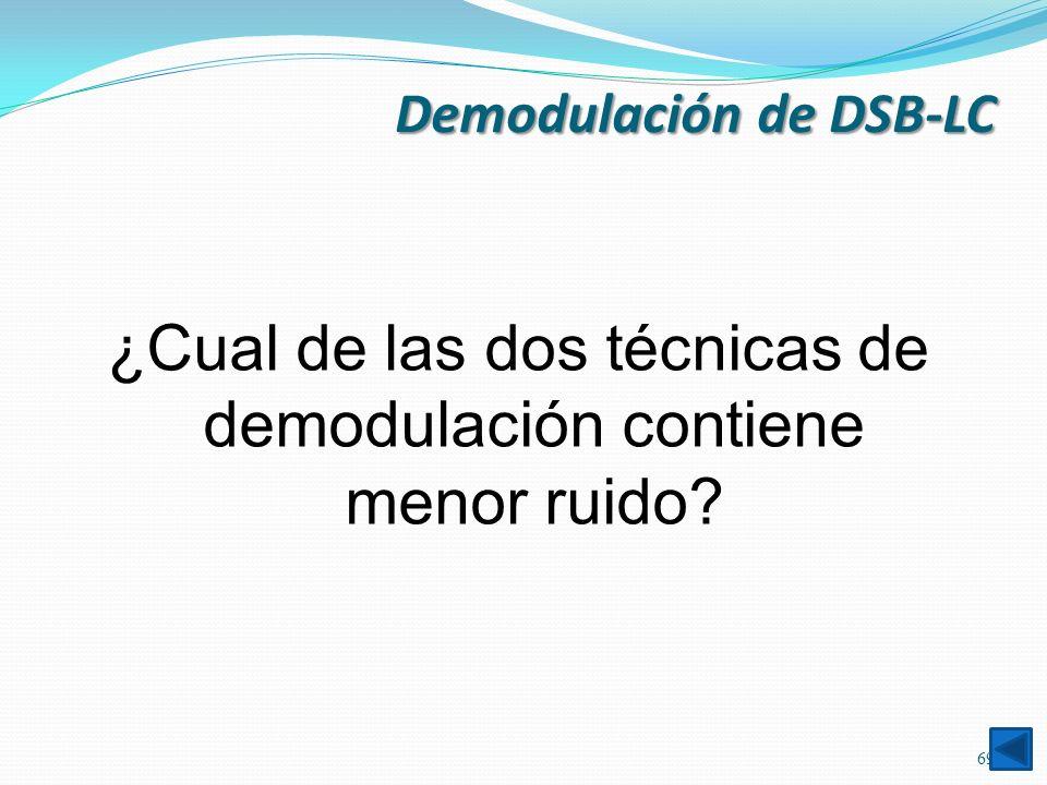 Demodulación de DSB-LC