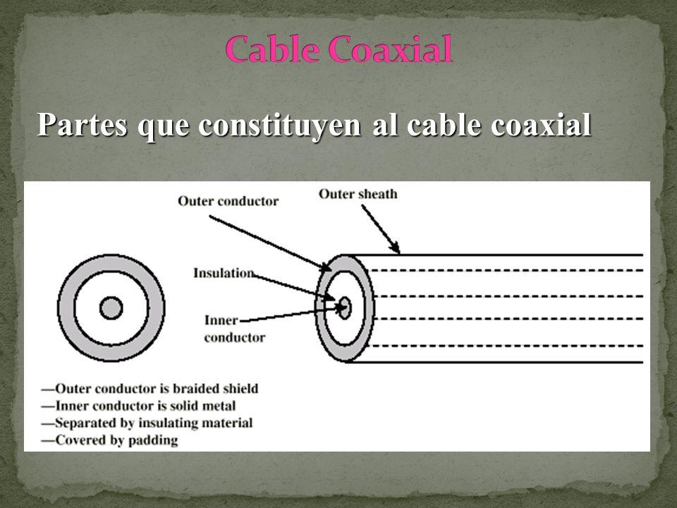 Cable Coaxial Partes que constituyen al cable coaxial