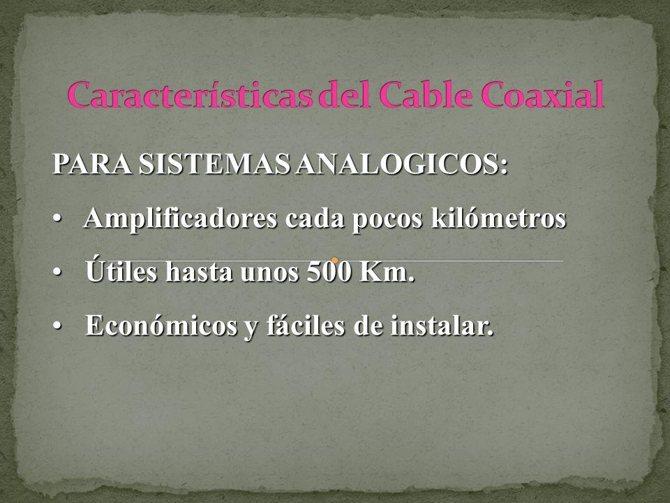 Características del Cable Coaxial