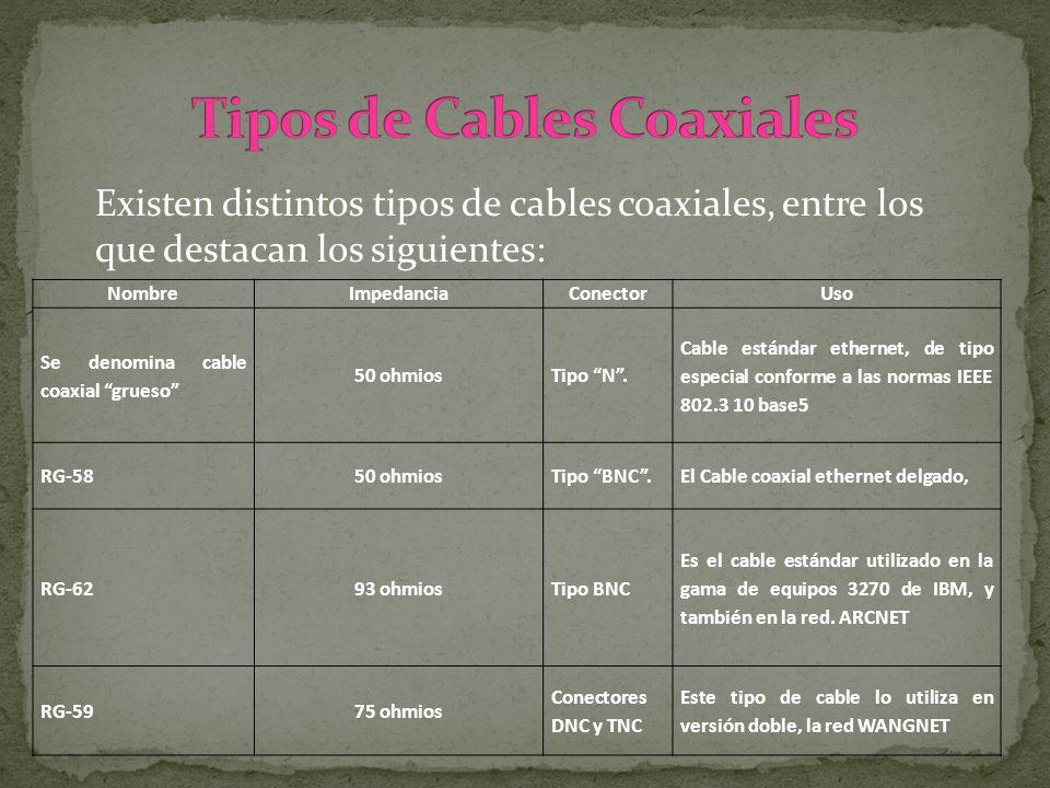 Tipos de Cables Coaxiales