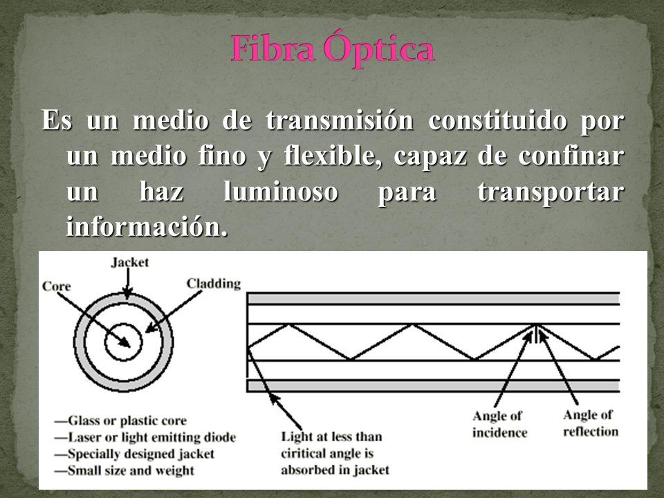 Fibra ÓpticaEs un medio de transmisión constituido por un medio fino y flexible, capaz de confinar un haz luminoso para transportar información.